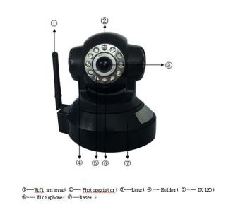 WiFi Alarm IP Camera Remote Control Motion Detection Night Version
